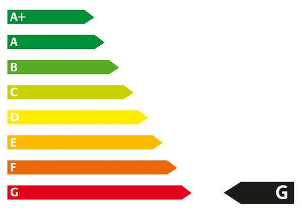 Energie Label G